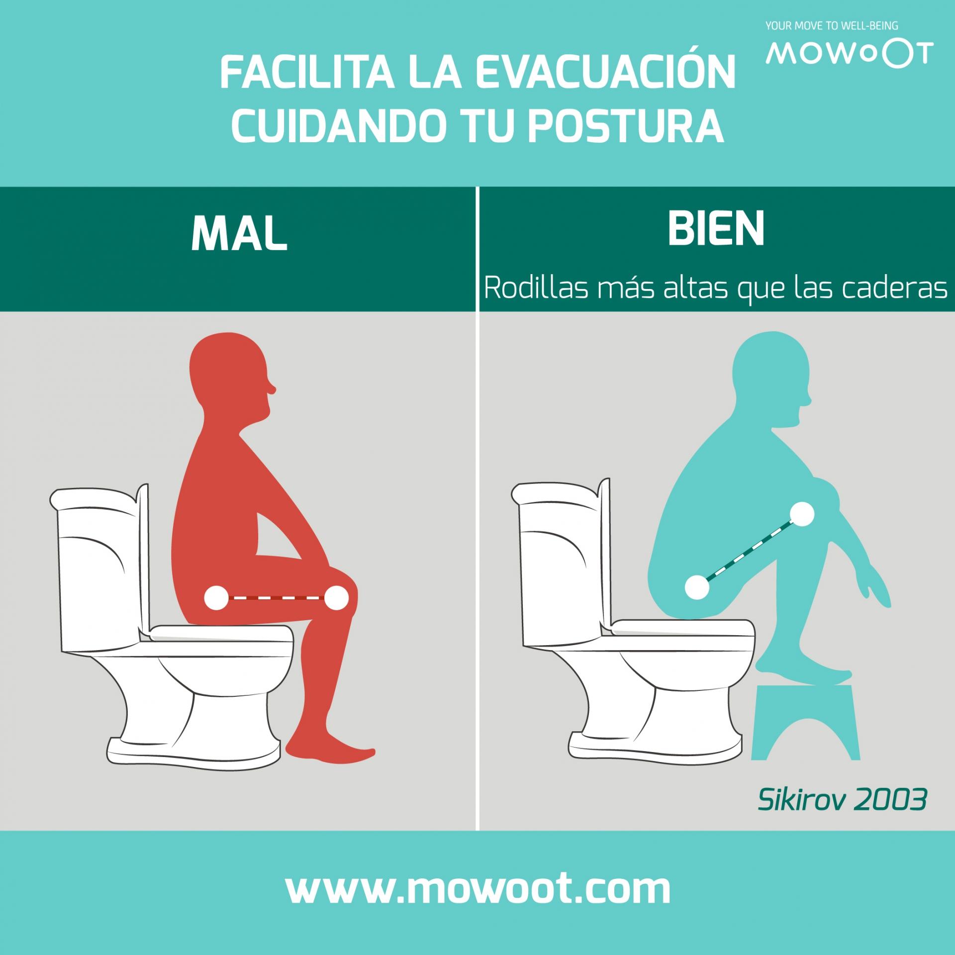 Facilita la evacuación cuidando tu postura