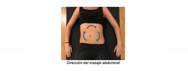 Direccion masaje